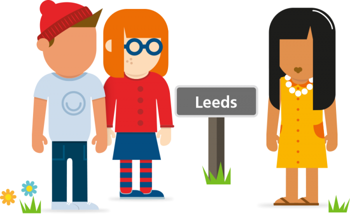 Illustrated people stood next to Leeds sign
