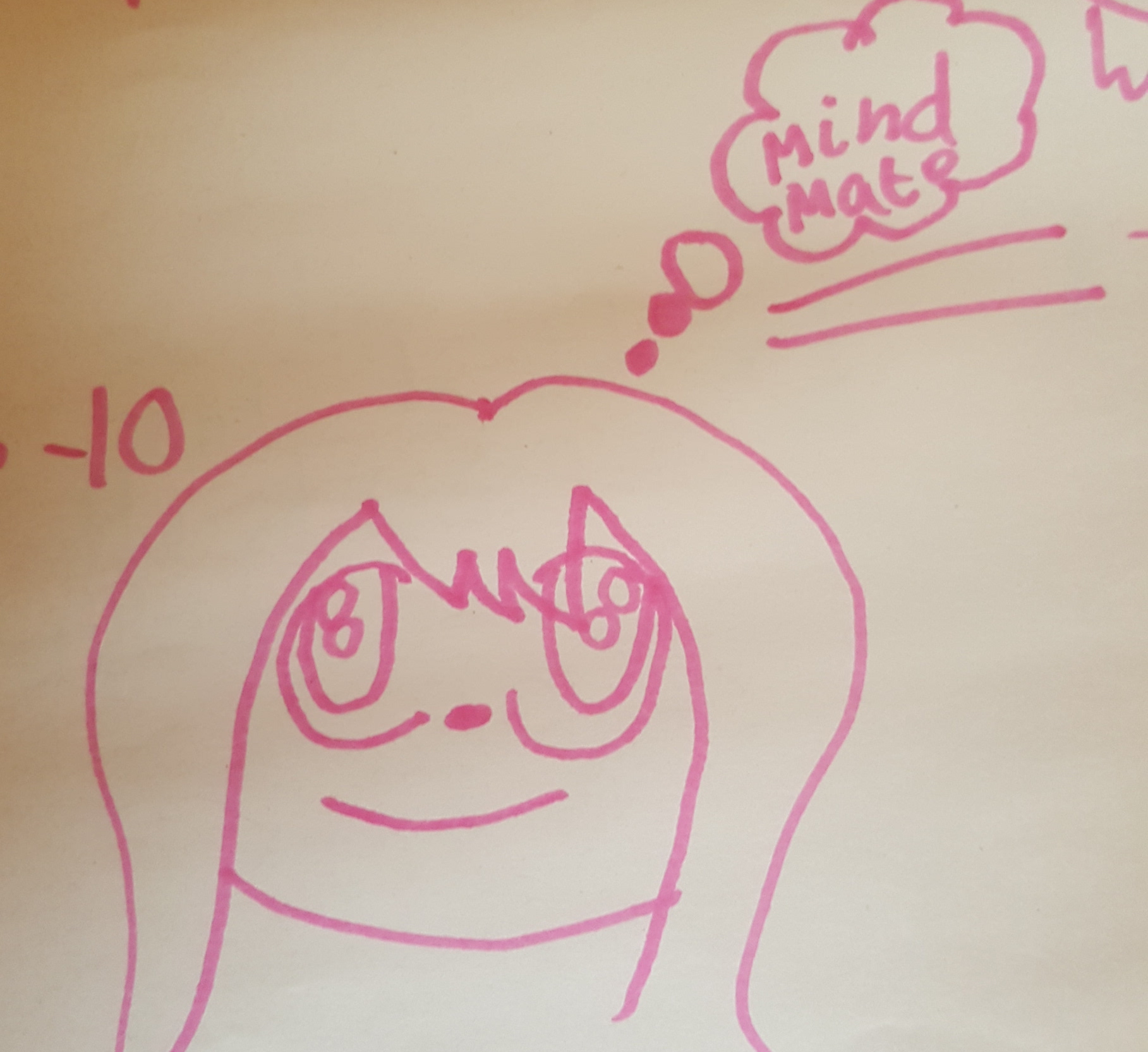 Children's drawing of someone thinking of MindMate when they need help