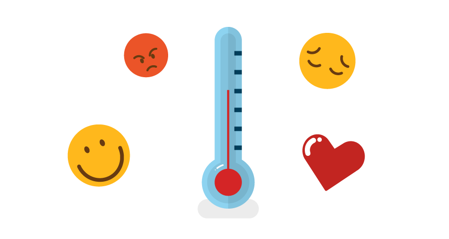 Thermometer with sad, happy and angry emojis surrounding