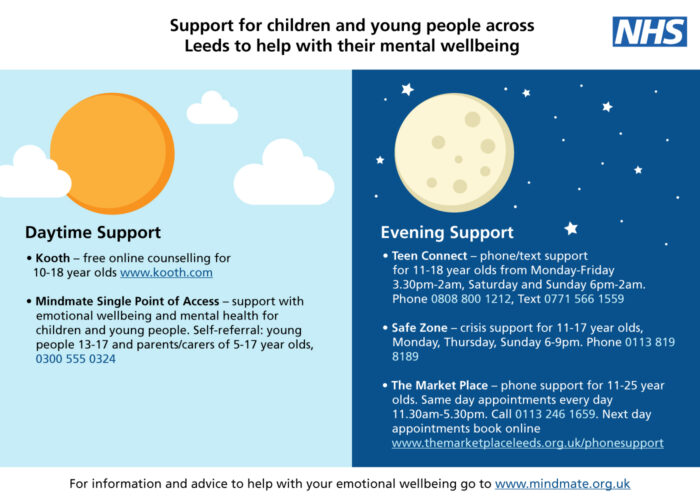 List of daytime and evening support services in Leeds